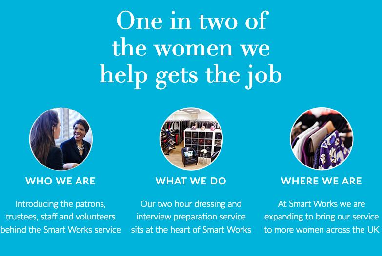 Meghanpedia Smart Works Charity